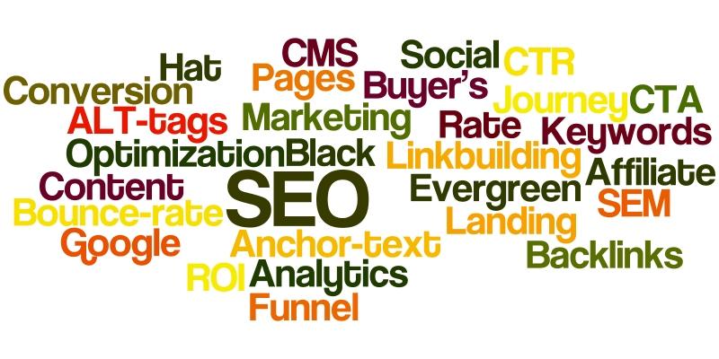 vigtige ord content marketing